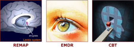 Treatment methods REMAP, EMDR and CBT