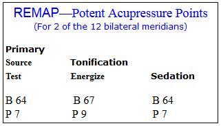 REMAP-potent-acupressure-points-2
